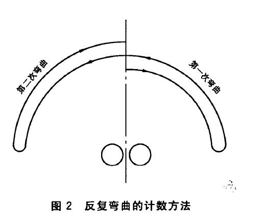 金属薄带反复弯曲试验机操作步骤